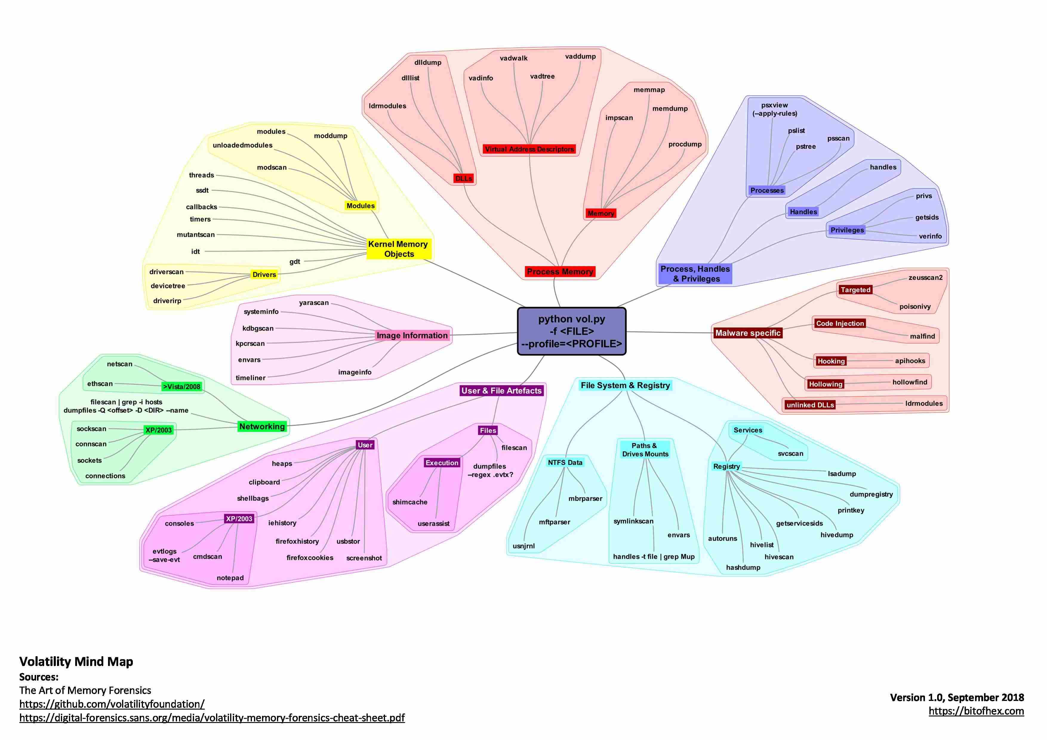 volatility_mind_map